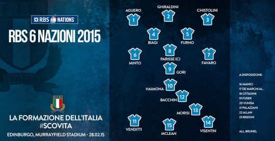 Italy team for Scotland RBS Six Nations 2015