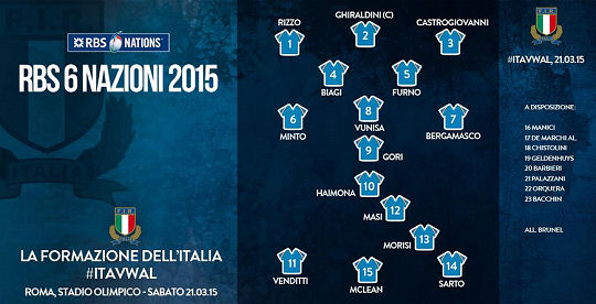 Italy Team for Wales