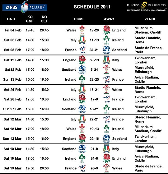 RBS Six Nations Schedule