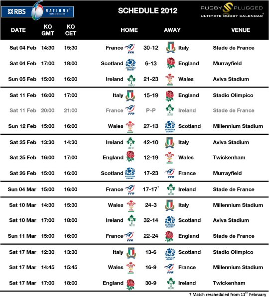 RBS 6 Nations Schedule 2012