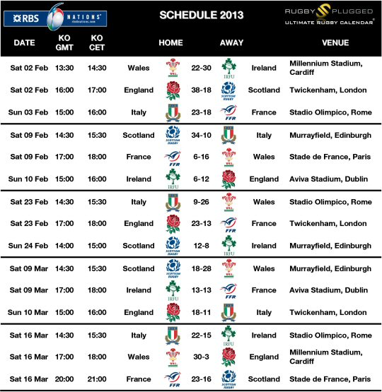 RBS 6 Nations Schedule 2013