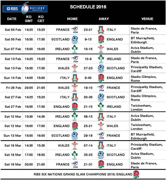 URC RBS Six Nations 2016 Schedule