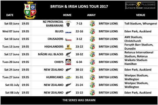 British & Irish Lions Tour 2017